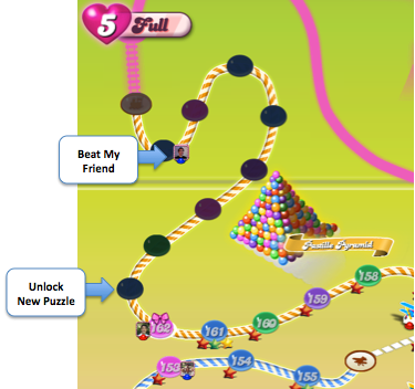candy crush objectives